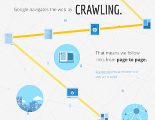 How Google Search Works: From Algorithms to Answers